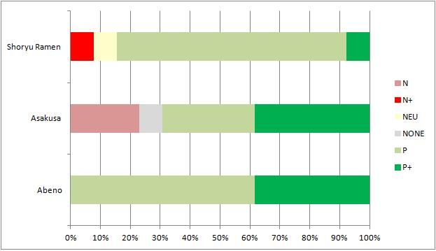 excel-pivot-chart