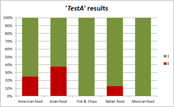 tc-train-results-testa
