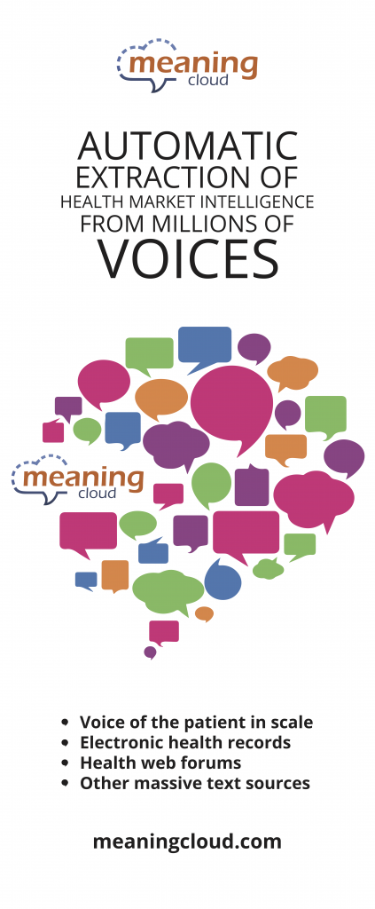 Banner MeaningCloud Voice of the Patient