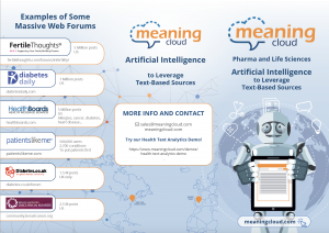 Cover of the brochure. MeaningCloud's Artificial Intelligence at EyeforPharma