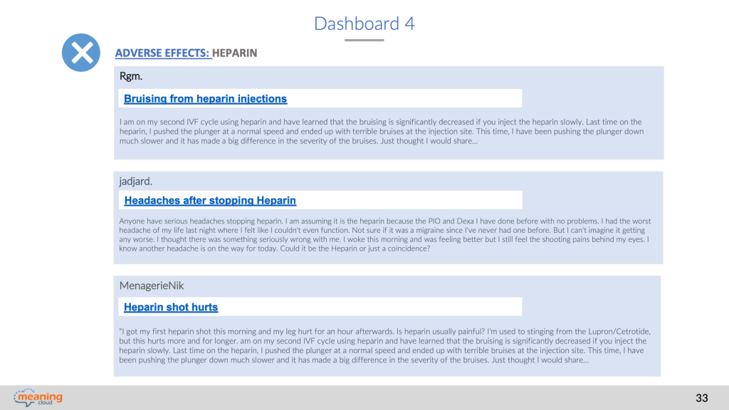 dashboard 4. voice of the patient. Adverse effects