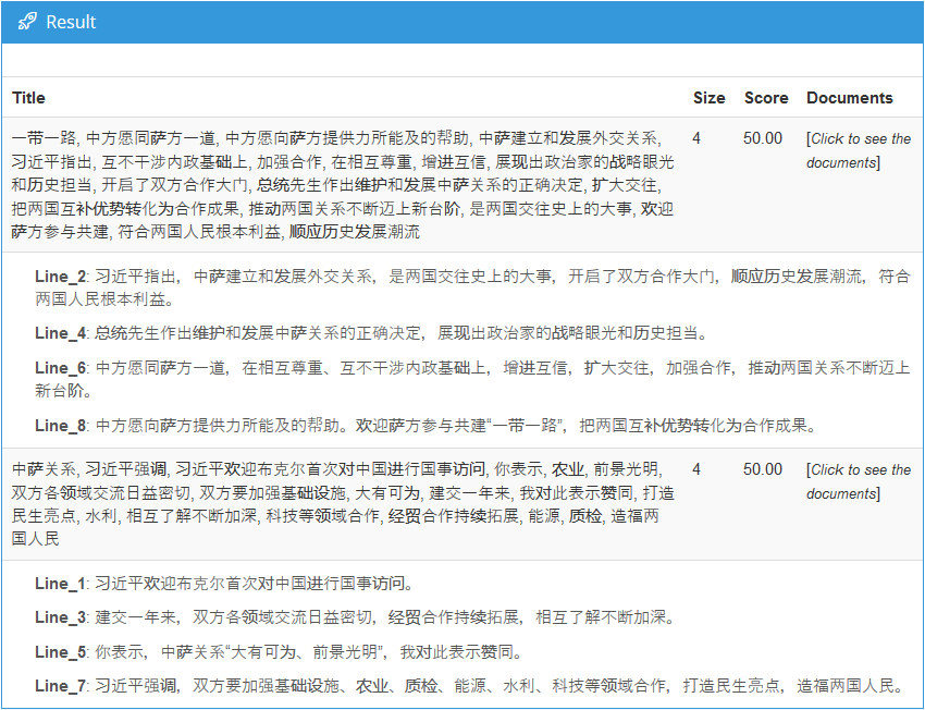 Chinese Text Clustering
