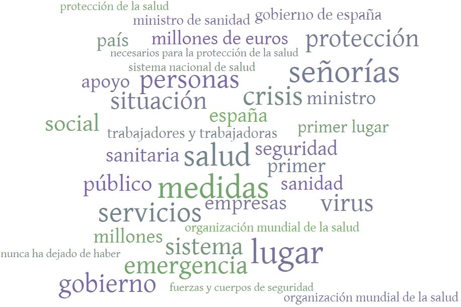 Comparecencia del presidente del Gobierno en el Congreso de los Diputados por el Estado de Alarma en la crisis del coronavirus