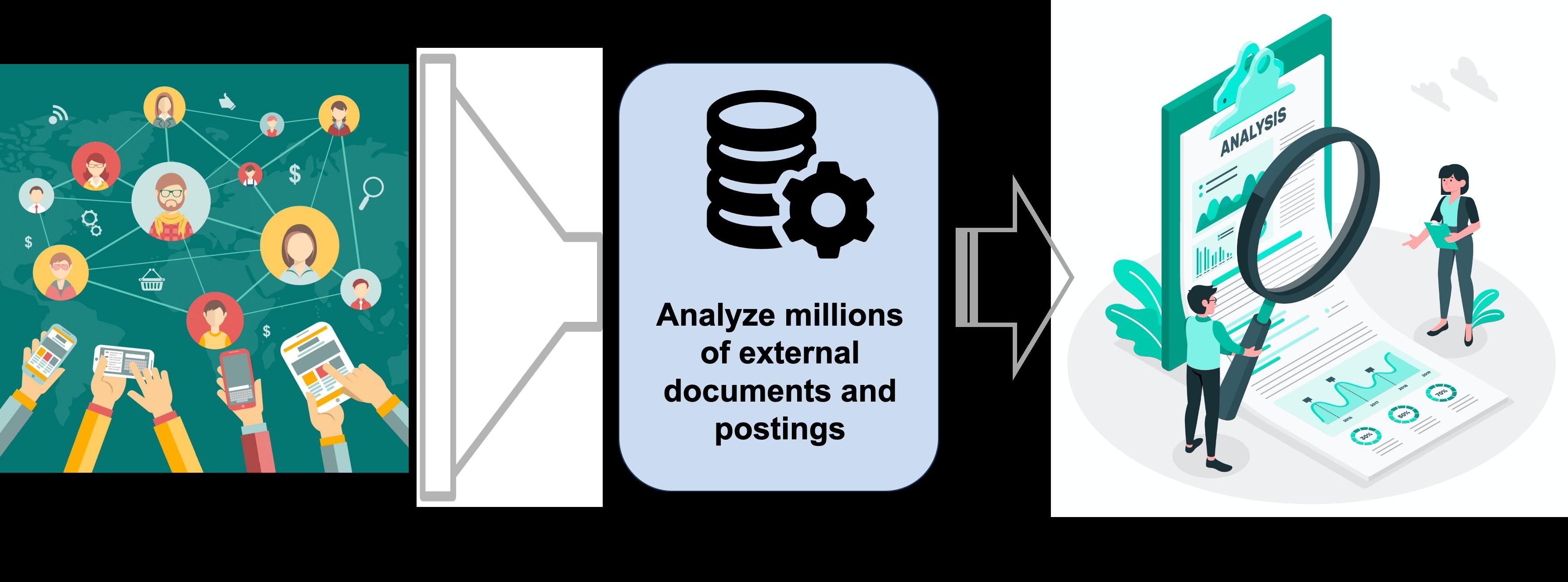 Capture Analyze Act
