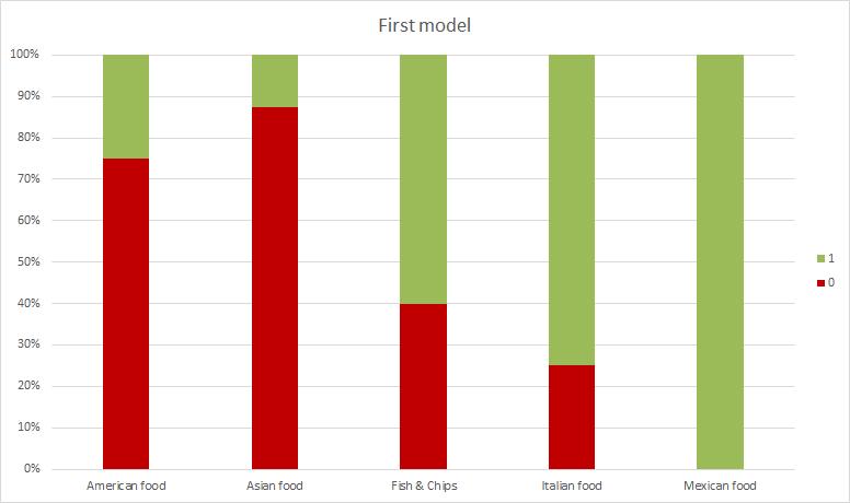 tc-train-results-trainingB
